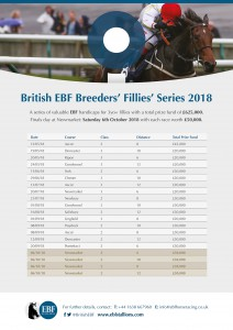 Breeders Series Fillies' Handicaps 2018